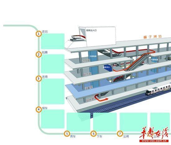 长沙地铁2号线开通 一张图八部曲教你乘地铁