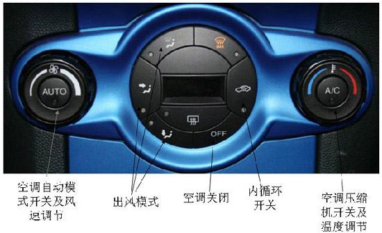 汽车内部按钮图解:车灯,车辆信息,雨刷,巡航等